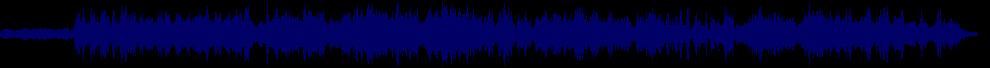 waveform of track #56247