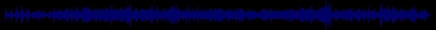 waveform of track #56250