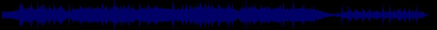 waveform of track #56258