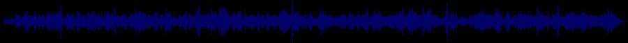 waveform of track #56261