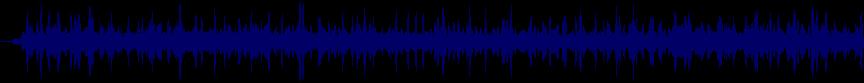 waveform of track #56283