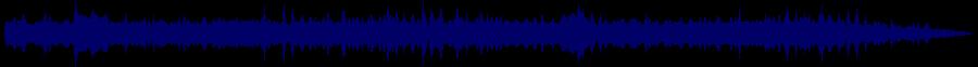 waveform of track #56298