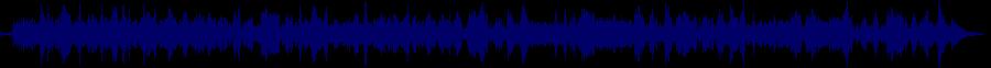 waveform of track #56299