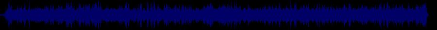 waveform of track #56415