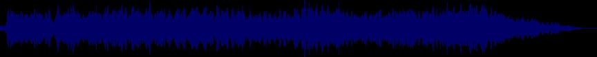 waveform of track #56430