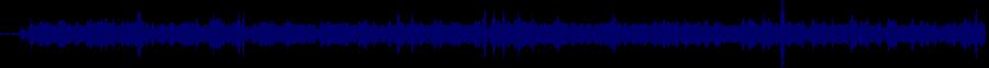 waveform of track #56438