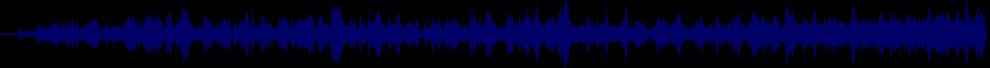 waveform of track #56460