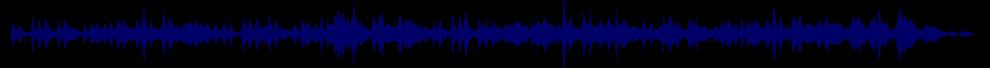 waveform of track #56503