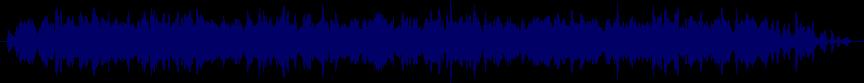 waveform of track #56539