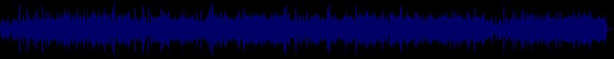 waveform of track #56568