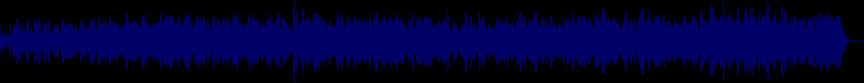waveform of track #56574