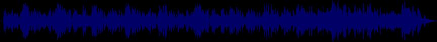waveform of track #56685