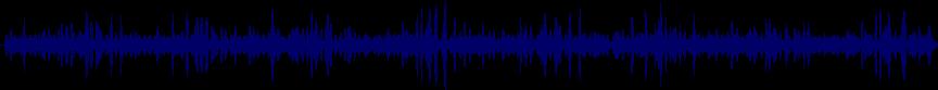 waveform of track #56705