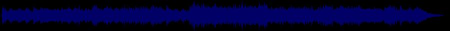 waveform of track #56736