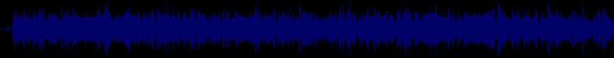 waveform of track #56758