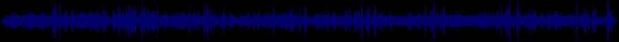 waveform of track #56765