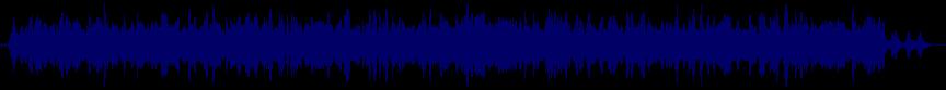 waveform of track #56774