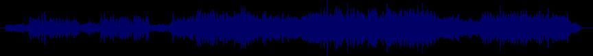waveform of track #56779