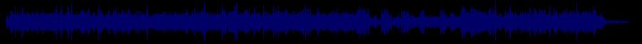 waveform of track #56786