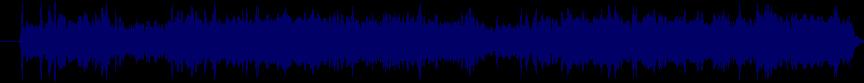 waveform of track #56794
