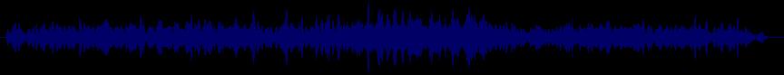 waveform of track #56805