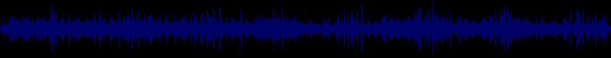waveform of track #56812
