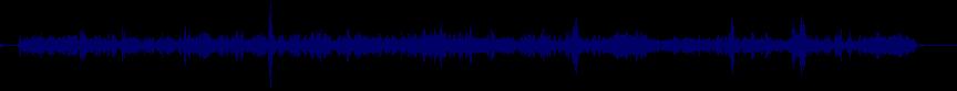 waveform of track #56815