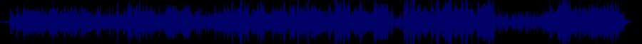 waveform of track #56816