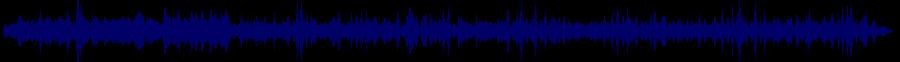 waveform of track #56821