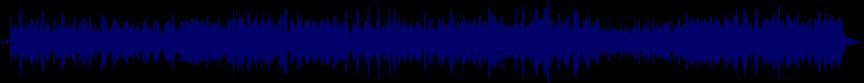 waveform of track #56852