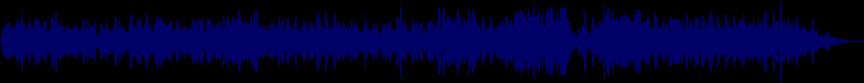 waveform of track #56855
