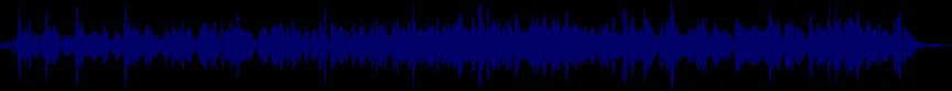 waveform of track #56928
