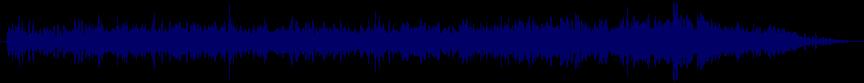 waveform of track #56964