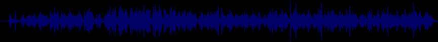waveform of track #56965