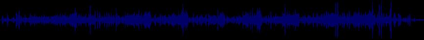 waveform of track #56982