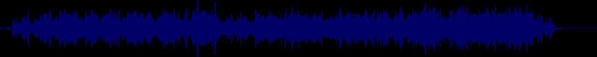waveform of track #56983