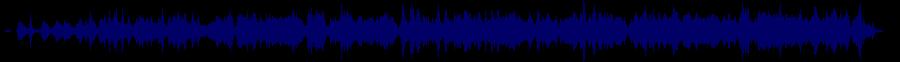 waveform of track #57004
