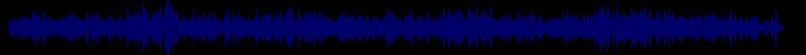 waveform of track #57015