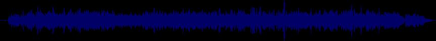 waveform of track #57026