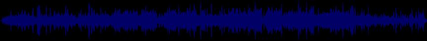 waveform of track #57040