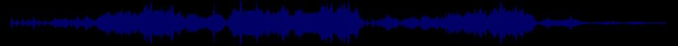 waveform of track #57051