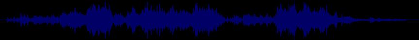 waveform of track #57055