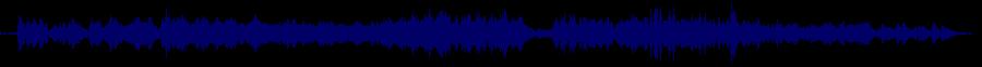 waveform of track #57057
