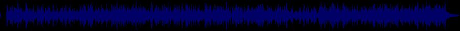 waveform of track #57081