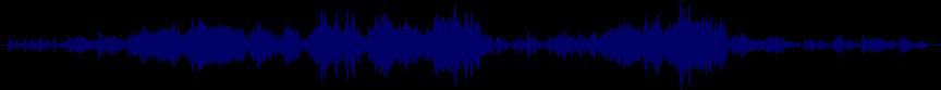 waveform of track #57084