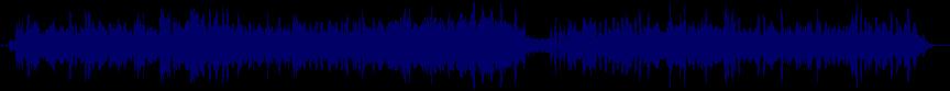 waveform of track #57116