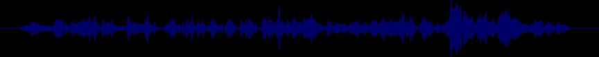 waveform of track #57126