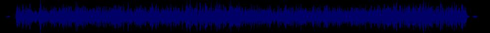 waveform of track #57144