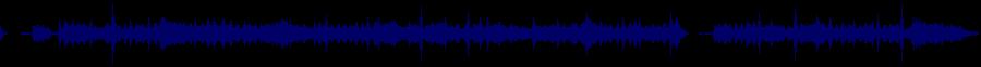 waveform of track #57147