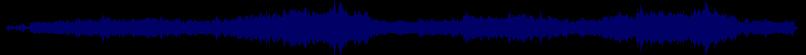 waveform of track #57159